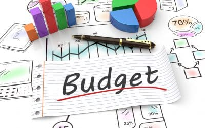 Digital Transformation Challenges   Budgeting for Technology